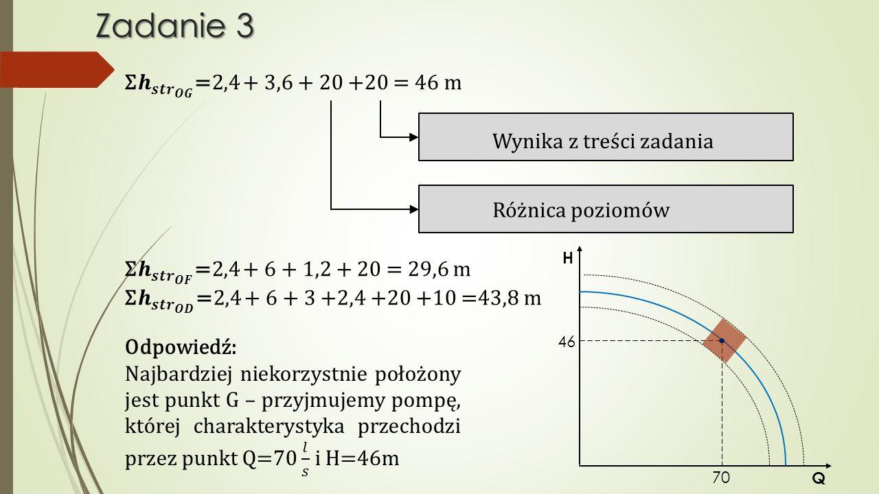 Zadanie 3 Wynika z treści zadania Różnica poziomów H Q 46 70