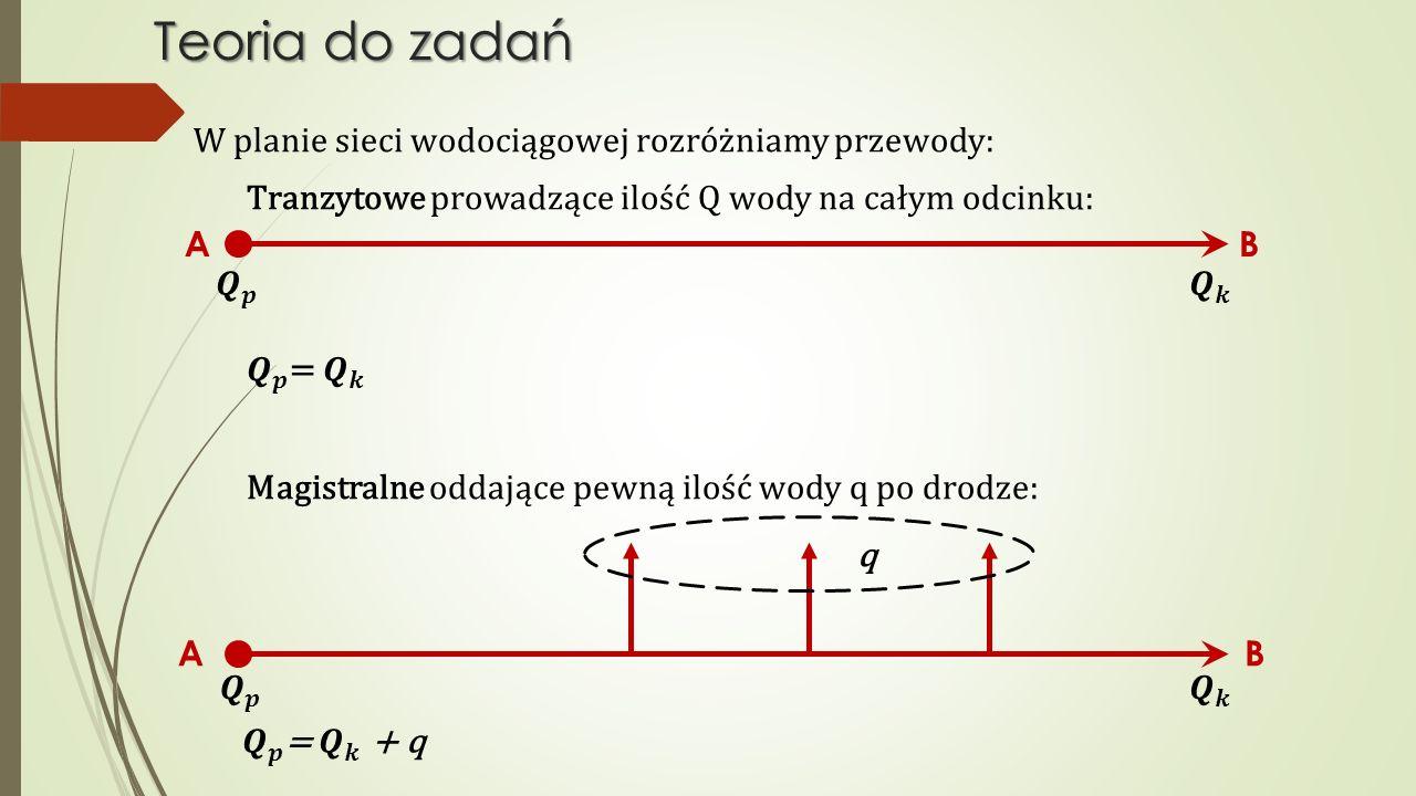 Zadanie 3 Obliczyć parametry pompowni tak, aby była zapewniona wysokość ciśnienia 20m w najbardziej niekorzystnie położonym punkcie.