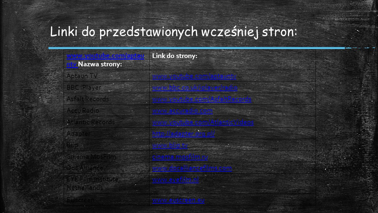 Linki do przedstawionych wcześniej stron: www.youtube.com/aptau ntv www.youtube.com/aptau ntv Nazwa strony: Link do strony: Aptaun TVwww.youtube.com/aptauntv BBC iPlayerwww.bbc.co.uk/iplayer/radio Asfalt Recordswww.youtube.com/AsfaltRecords Accu Radiowww.accuradio.com Atlantic Recordswww.youtube.com/AtlanticVideos Adapterhttp://adapter.org.pl/ Blipwww.blip.tv Cinema MosFilmcinema.mosfilm.ru Doc Alliancewww.docalliancefilms.com EYE Film Institute Netherlands www.eyefilm.nl EUscreenwww.euscreen.eu