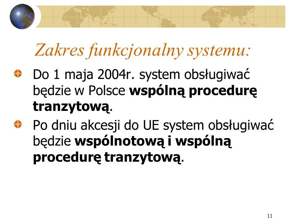 11 Zakres funkcjonalny systemu: Do 1 maja 2004r.