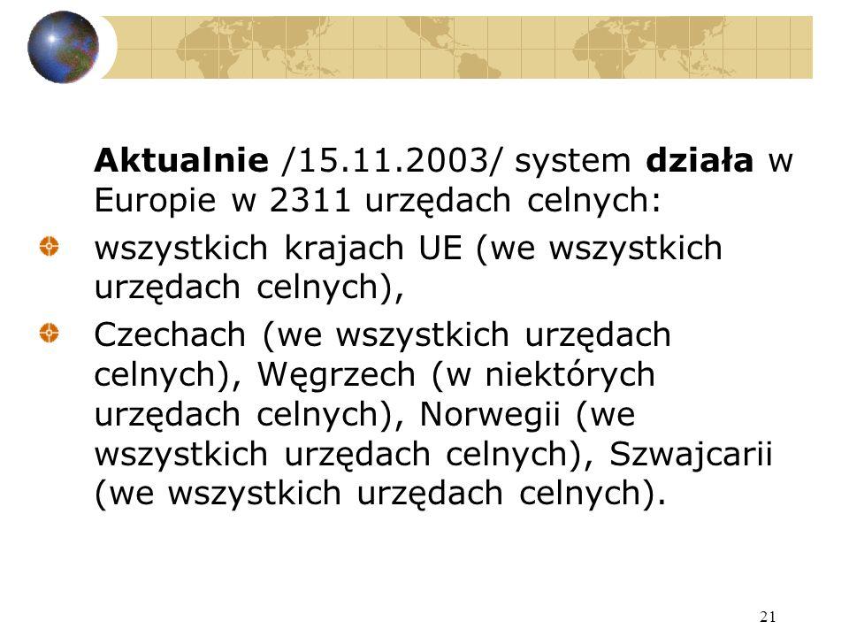 21 Aktualnie /15.11.2003/ system działa w Europie w 2311 urzędach celnych: wszystkich krajach UE (we wszystkich urzędach celnych), Czechach (we wszystkich urzędach celnych), Węgrzech (w niektórych urzędach celnych), Norwegii (we wszystkich urzędach celnych), Szwajcarii (we wszystkich urzędach celnych).
