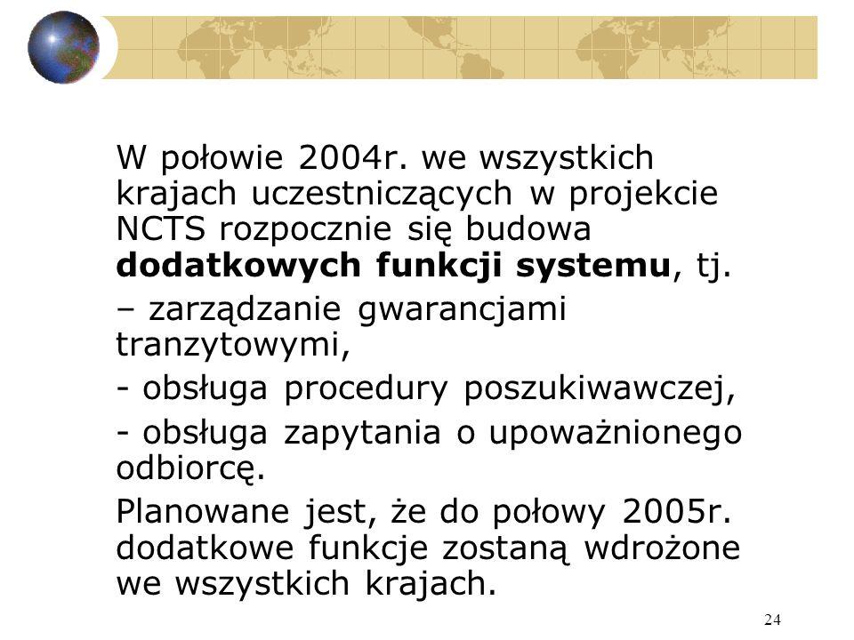 24 W połowie 2004r.