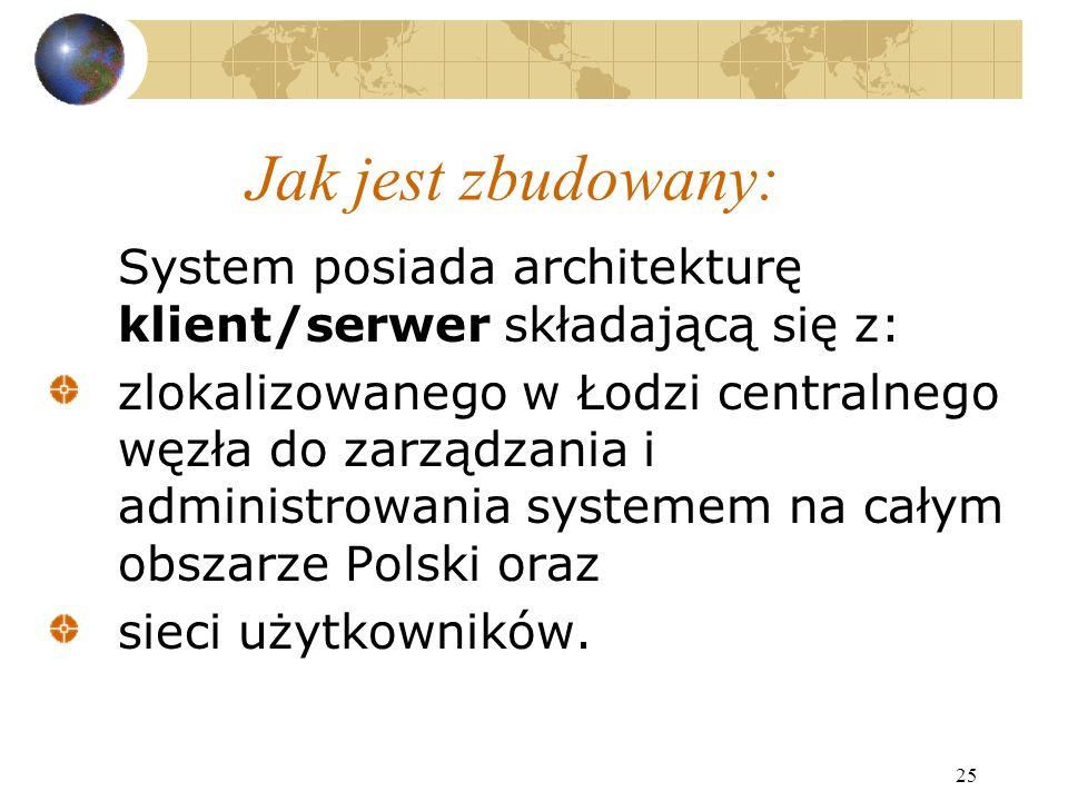25 Jak jest zbudowany: System posiada architekturę klient/serwer składającą się z: zlokalizowanego w Łodzi centralnego węzła do zarządzania i administrowania systemem na całym obszarze Polski oraz sieci użytkowników.