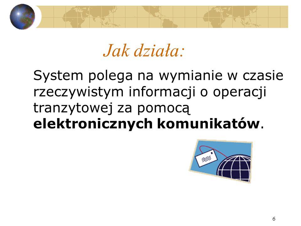 6 Jak działa: System polega na wymianie w czasie rzeczywistym informacji o operacji tranzytowej za pomocą elektronicznych komunikatów.