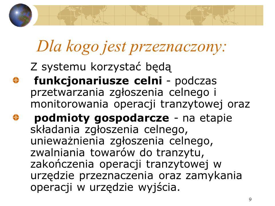 20 System budowany jest w: krajach UE i krajach kandydujących do UE, krajach EFTA (po 1.05.2004r.