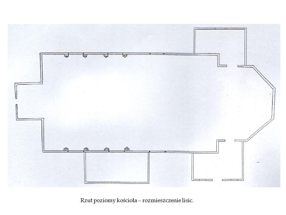 Ściana wewnętrzna południowa w kościele. Rozmieszczenie lisic.