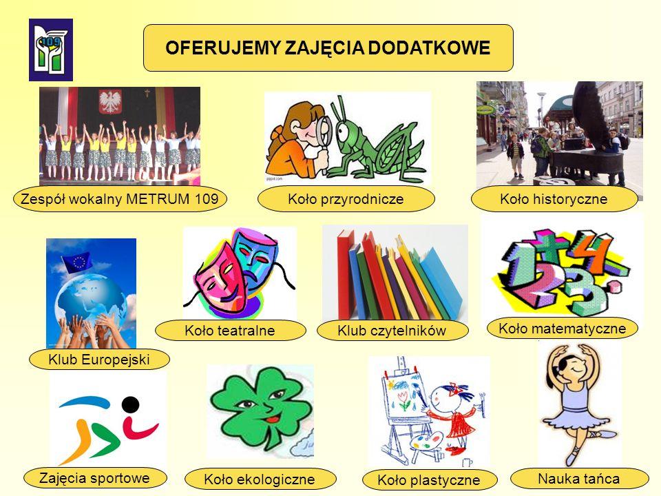 OFERUJEMY ZAJĘCIA DODATKOWE Zespół wokalny METRUM 109 Nauka tańca Klub Europejski Koło przyrodnicze Koło plastyczne Koło matematyczne Koło ekologiczne