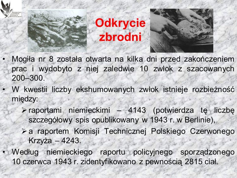 Odkrycie zbrodni Do zakończenia ekshumacji z ośmiu zlokalizowanych mogił wydobyto łącznie 4143 ciała.