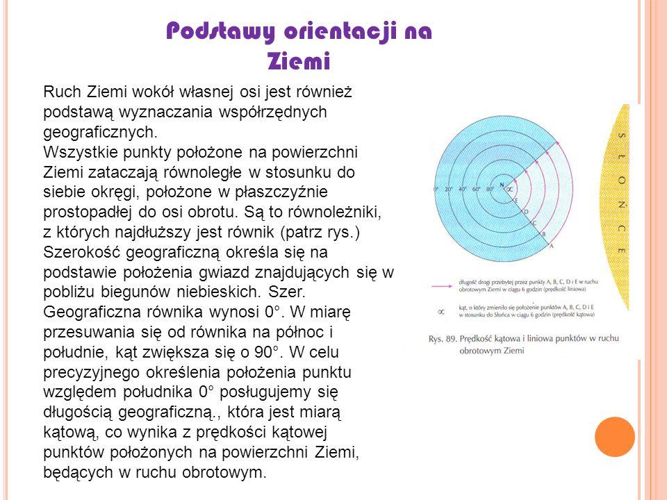 Podstawy orientacji na Ziemi Ruch Ziemi wokół własnej osi jest również podstawą wyznaczania współrzędnych geograficznych. Wszystkie punkty położone na