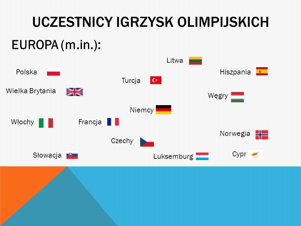 UCZESTNICY IGRZYSK OLIMPIJSKICH EUROPA (m.in.): Polska Niemcy Litwa Wielka Brytania Węgry Czechy Norwegia Hiszpania Włochy Turcja Słowacja Cypr Francj