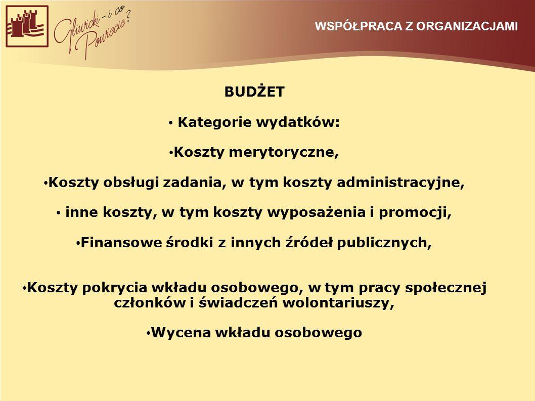 WSPÓŁPRACA Z ORGANIZACJAMI BUDŻET Kategorie wydatków: Koszty merytoryczne, Koszty obsługi zadania, w tym koszty administracyjne, inne koszty, w tym koszty wyposażenia i promocji, Finansowe środki z innych źródeł publicznych, Koszty pokrycia wkładu osobowego, w tym pracy społecznej członków i świadczeń wolontariuszy, Wycena wkładu osobowego