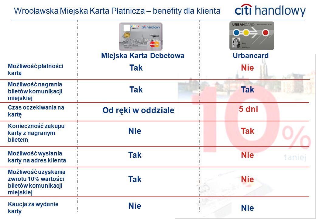 - 4 - Miejska Karta DebetowaUrbancard Możliwość płatności kartą TakNie Możliwość nagrania biletów komunikacji miejskiej Tak Czas oczekiwania na kartę