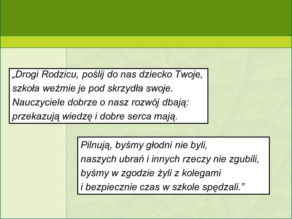 Opracowanie prezentacji: Aleksandra Kandzia – nauczyciel edukacji wczesnoszkolnej SP Nr 13 Pomoc w przygotowaniu materiałów: Paulina Pitas