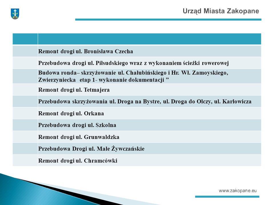 Remont drogi ul. Bronisława Czecha Przebudowa drogi ul.