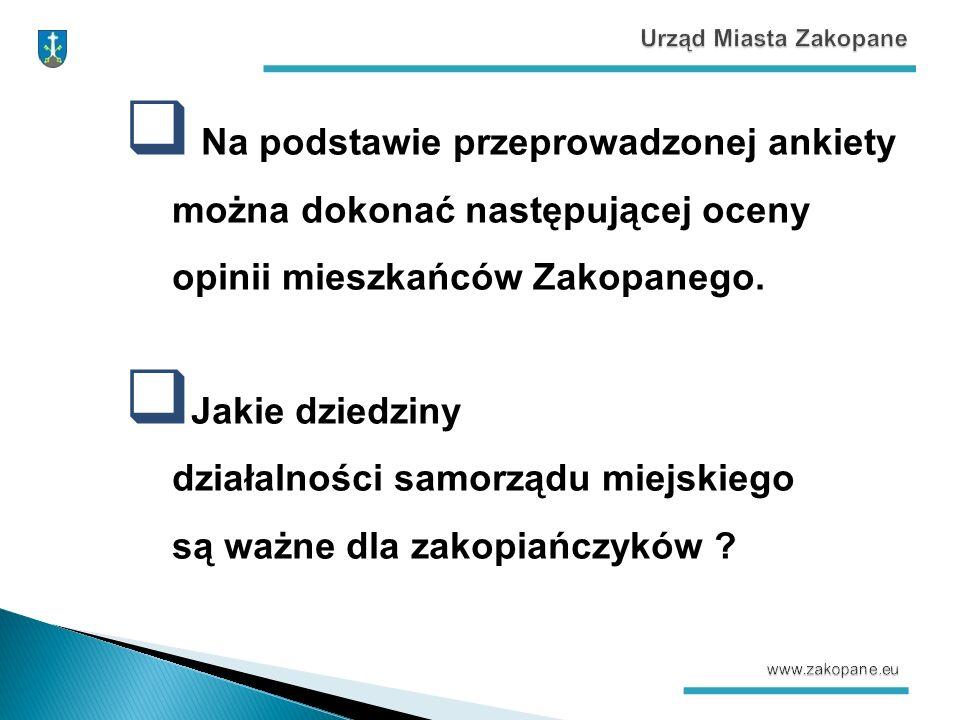  Na podstawie przeprowadzonej ankiety można dokonać następującej oceny opinii mieszkańców Zakopanego.