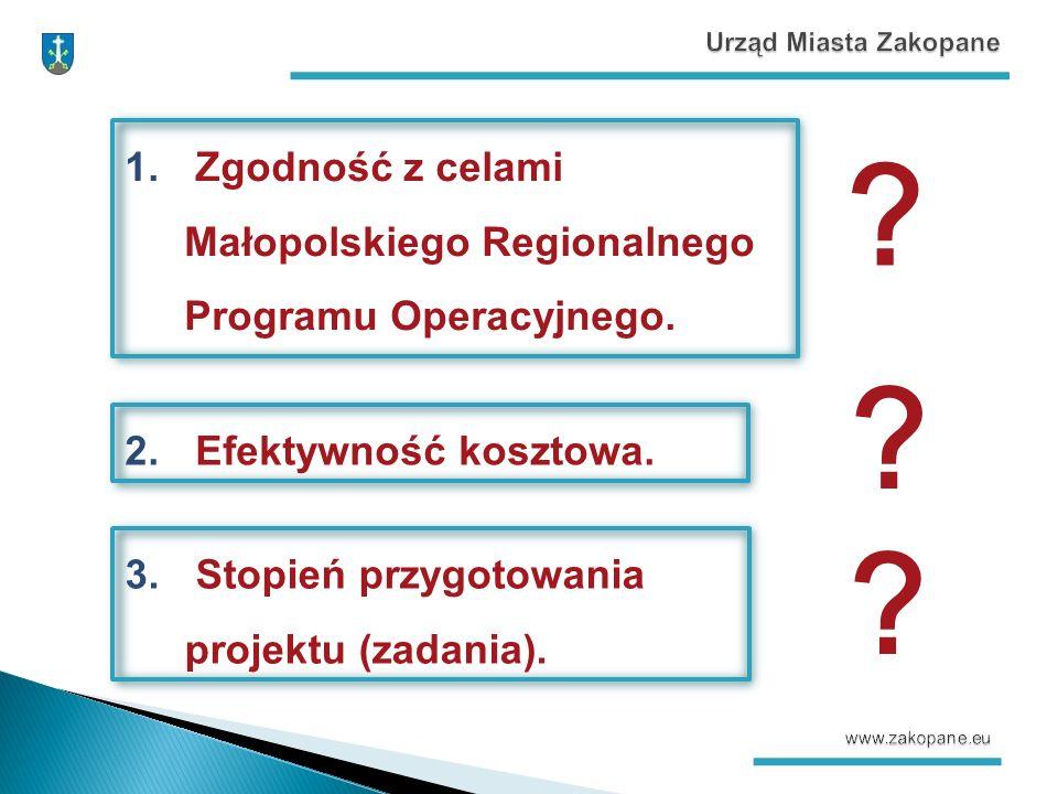 1. Zgodność z celami Małopolskiego Regionalnego Programu Operacyjnego.