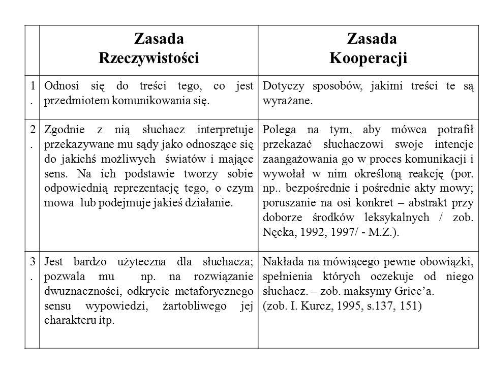 Zasada Rzeczywistości Zasada Kooperacji 1.1.