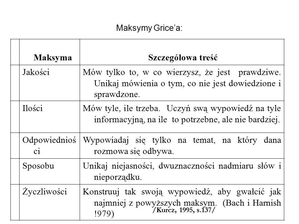Maksymy Grice'a: Maksyma Szczegółowa treść JakościMów tylko to, w co wierzysz, że jest prawdziwe.