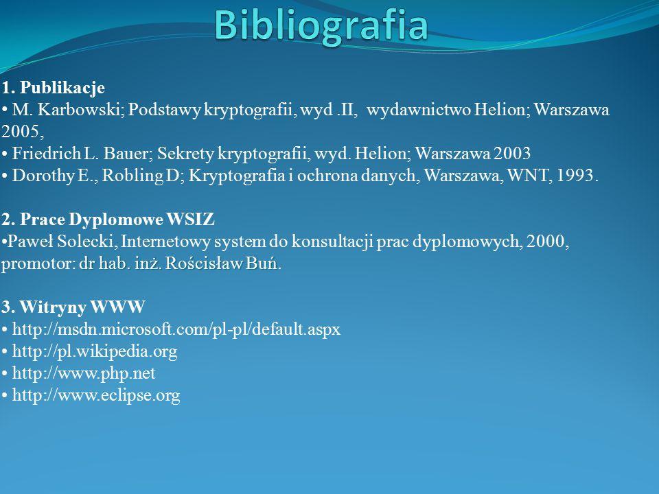 1. Publikacje M.