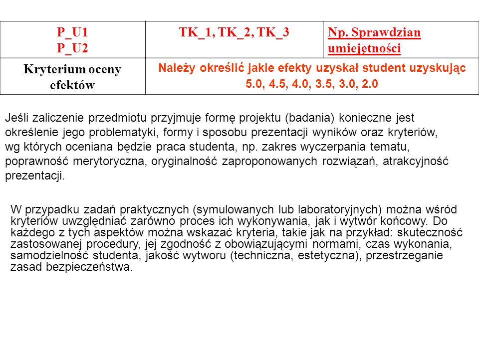 P_U1 P_U2 TK_1, TK_2, TK_3Np. Sprawdzian umiejętności Kryterium oceny efektów Należy określić jakie efekty uzyskał student uzyskując 5.0, 4.5, 4.0, 3.