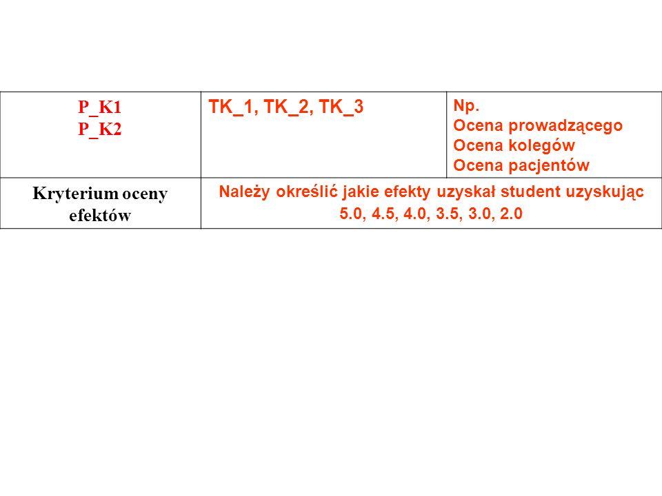 P_K1 P_K2 TK_1, TK_2, TK_3 Np. Ocena prowadzącego Ocena kolegów Ocena pacjentów Kryterium oceny efektów Należy określić jakie efekty uzyskał student u