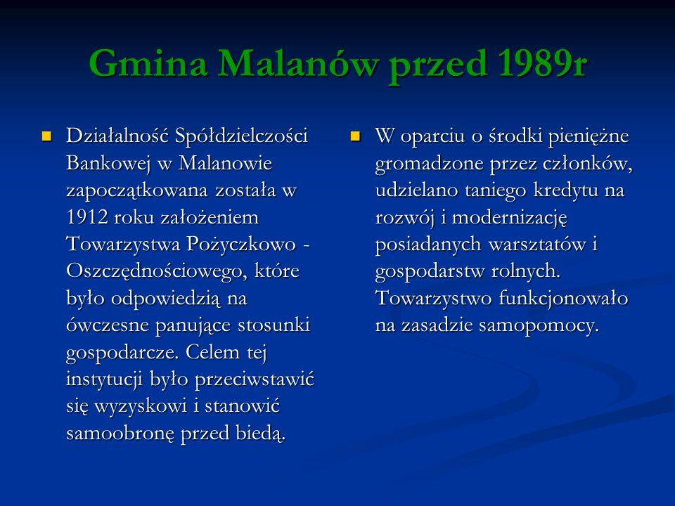 Gmina Malanów przed 1989r Działalność Spółdzielczości Bankowej w Malanowie zapoczątkowana została w 1912 roku założeniem Towarzystwa Pożyczkowo - Oszczędnościowego, które było odpowiedzią na ówczesne panujące stosunki gospodarcze.