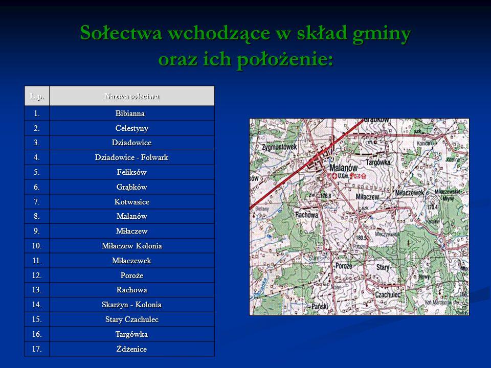 Sołectwa wchodzące w skład gminy oraz ich położenie: L.p.