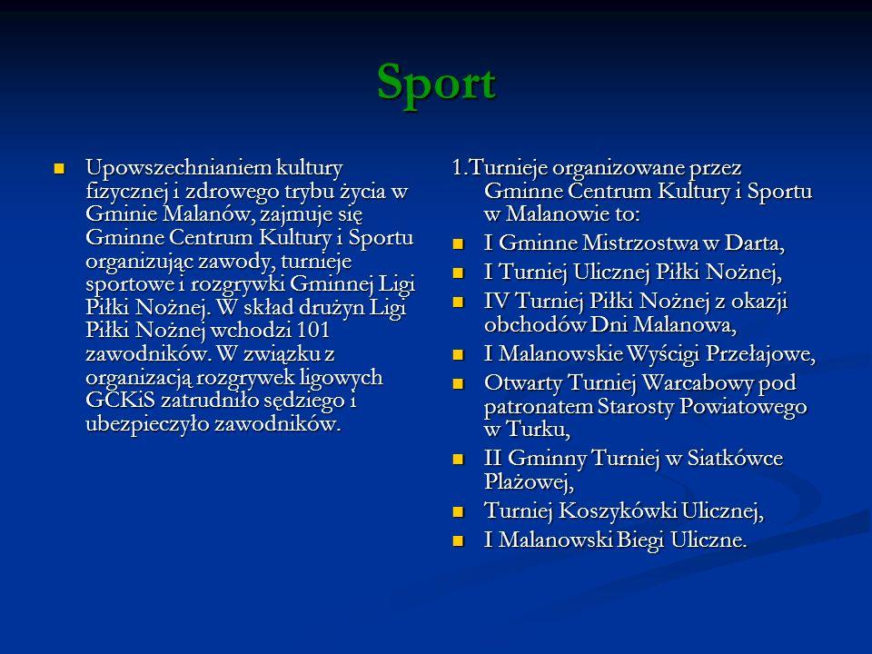 Sport Upowszechnianiem kultury fizycznej i zdrowego trybu życia w Gminie Malanów, zajmuje się Gminne Centrum Kultury i Sportu organizując zawody, turnieje sportowe i rozgrywki Gminnej Ligi Piłki Nożnej.