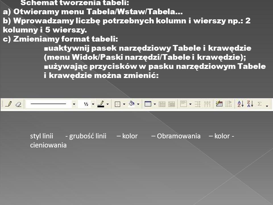 Schemat tworzenia tabeli: a) Otwieramy menu Tabela/Wstaw/Tabela… b) Wprowadzamy liczbę potrzebnych kolumn i wierszy np.: 2 kolumny i 5 wierszy.