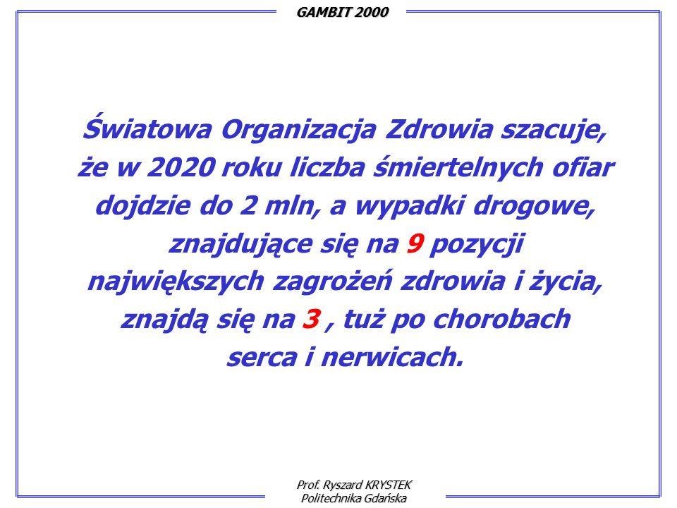 Prof.Ryszard KRYSTEK Politechnika Gdańska GAMBIT 2000 W 1997 r.