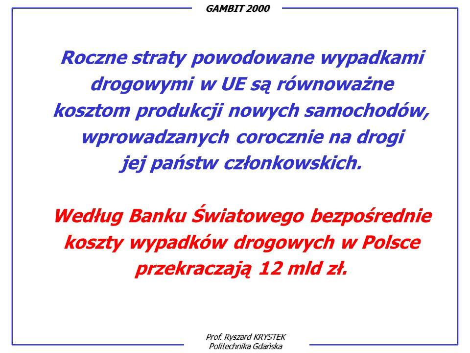 Prof.Ryszard KRYSTEK Politechnika Gdańska GAMBIT 2000 Unia Europejska przyjęła nowy dokument pt.