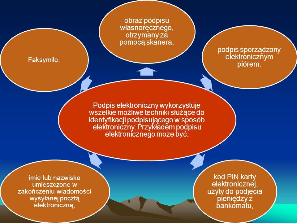 Podpis elektroniczny Podpis elektroniczny traktowany jest jako sposób podpisywania dokumentu w postaci elektronicznej.