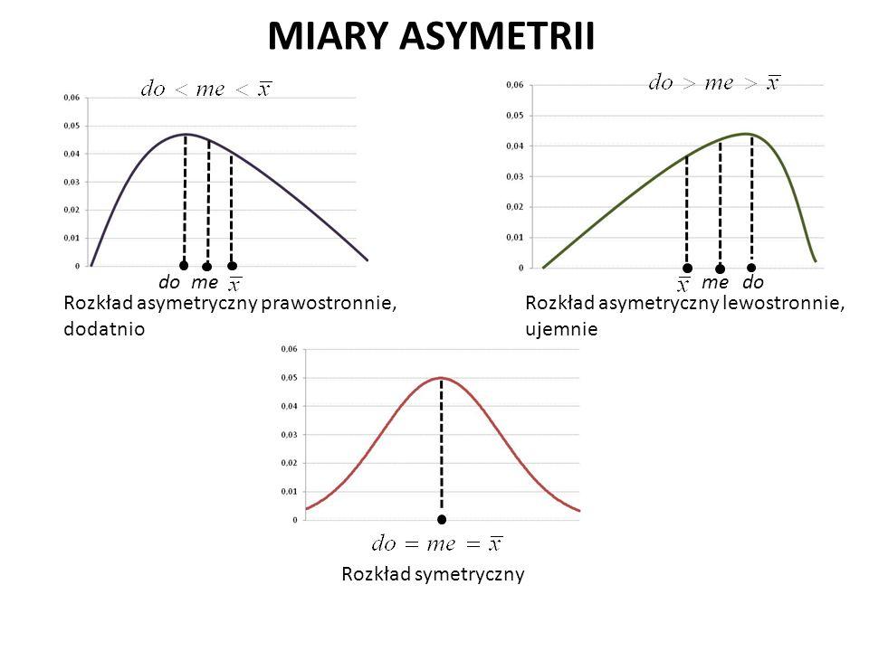 MIARY ASYMETRII Rozkład asymetryczny prawostronnie, dodatnio Rozkład asymetryczny lewostronnie, ujemnie Rozkład symetryczny medo me
