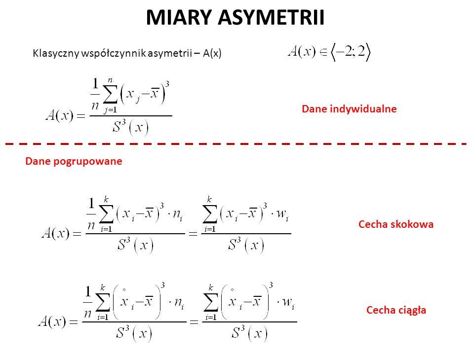 MIARY ASYMETRII Klasyczny współczynnik asymetrii – A(x) Dane indywidualne Cecha skokowa Dane pogrupowane Cecha ciągła