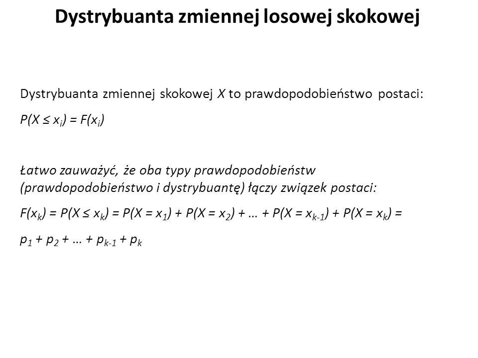 Dystrybuanta zmiennej losowej skokowej Dystrybuanta zmiennej skokowej X to prawdopodobieństwo postaci: P(X ≤ x i ) = F(x i ) Łatwo zauważyć, że oba typy prawdopodobieństw (prawdopodobieństwo i dystrybuantę) łączy związek postaci: F(x k ) = P(X ≤ x k ) = P(X = x 1 ) + P(X = x 2 ) + … + P(X = x k-1 ) + P(X = x k ) = p 1 + p 2 + … + p k-1 + p k