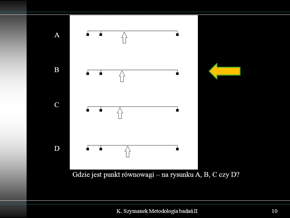K. Szymanek Metodologia badań II10 ABCDABCD Gdzie jest punkt równowagi – na rysunku A, B, C czy D?