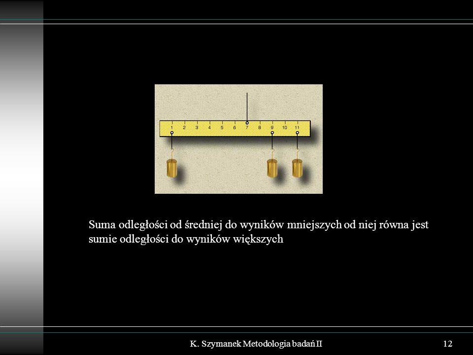 K. Szymanek Metodologia badań II12 Suma odległości od średniej do wyników mniejszych od niej równa jest sumie odległości do wyników większych
