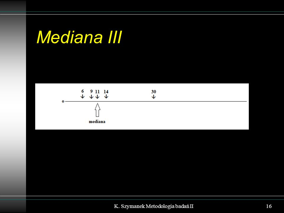 Mediana III 16K. Szymanek Metodologia badań II