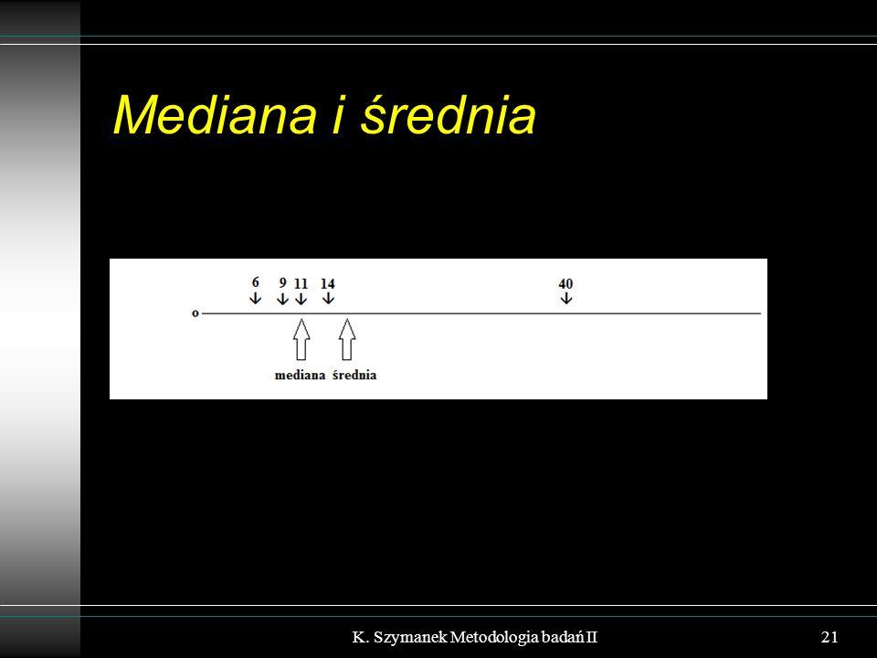 Mediana i średnia 21K. Szymanek Metodologia badań II