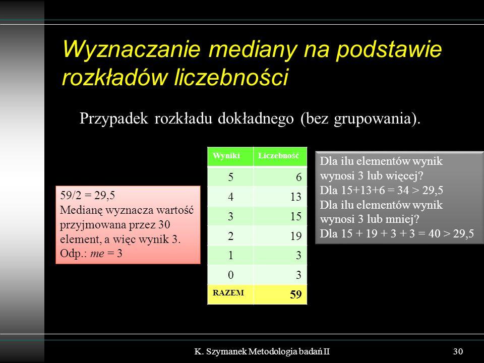 Wyznaczanie mediany na podstawie rozkładów liczebności Przypadek rozkładu dokładnego (bez grupowania). K. Szymanek Metodologia badań II30 WynikiLiczeb