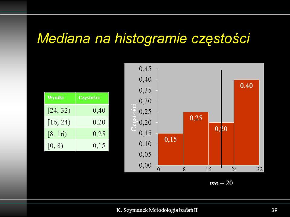 Mediana na histogramie częstości K. Szymanek Metodologia badań II39 WynikiCzęstości [24, 32)0,40 [16, 24)0,20 [8, 16)0,25 [0, 8)0,15 0 8 16 24 32 me =