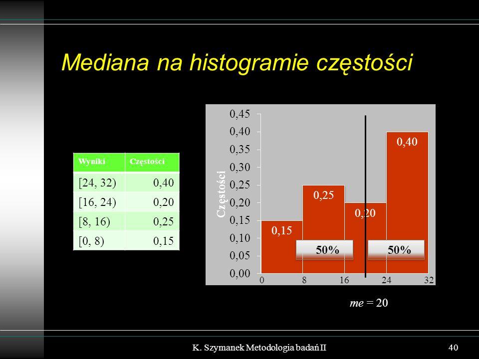 Mediana na histogramie częstości K. Szymanek Metodologia badań II40 WynikiCzęstości [24, 32)0,40 [16, 24)0,20 [8, 16)0,25 [0, 8)0,15 0 8 16 24 32 50%
