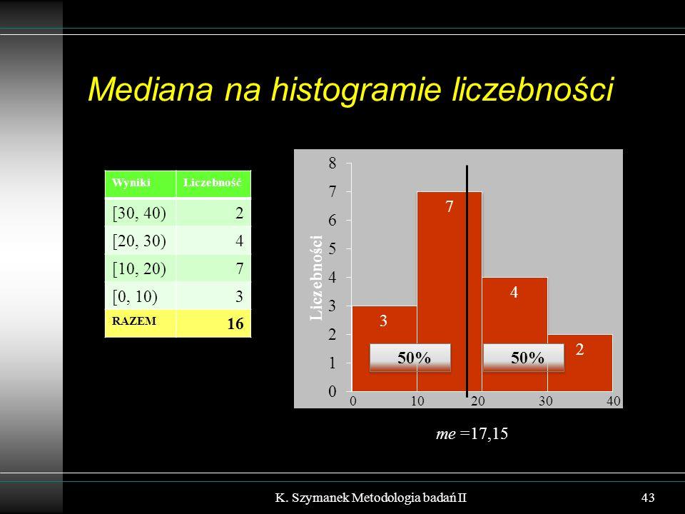 Mediana na histogramie liczebności K. Szymanek Metodologia badań II43 0 10 20 30 40 50% WynikiLiczebność [30, 40)2 [20, 30)4 [10, 20)7 [0, 10)3 RAZEM