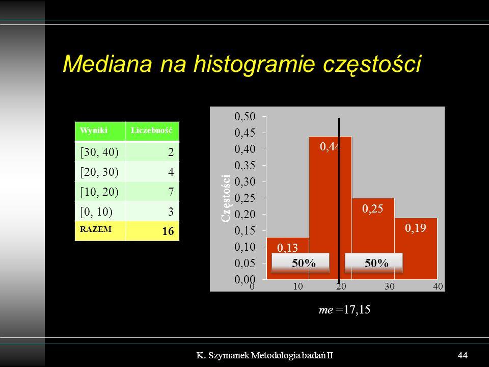Mediana na histogramie częstości K. Szymanek Metodologia badań II44 0 10 20 30 40 50% WynikiLiczebność [30, 40)2 [20, 30)4 [10, 20)7 [0, 10)3 RAZEM 16