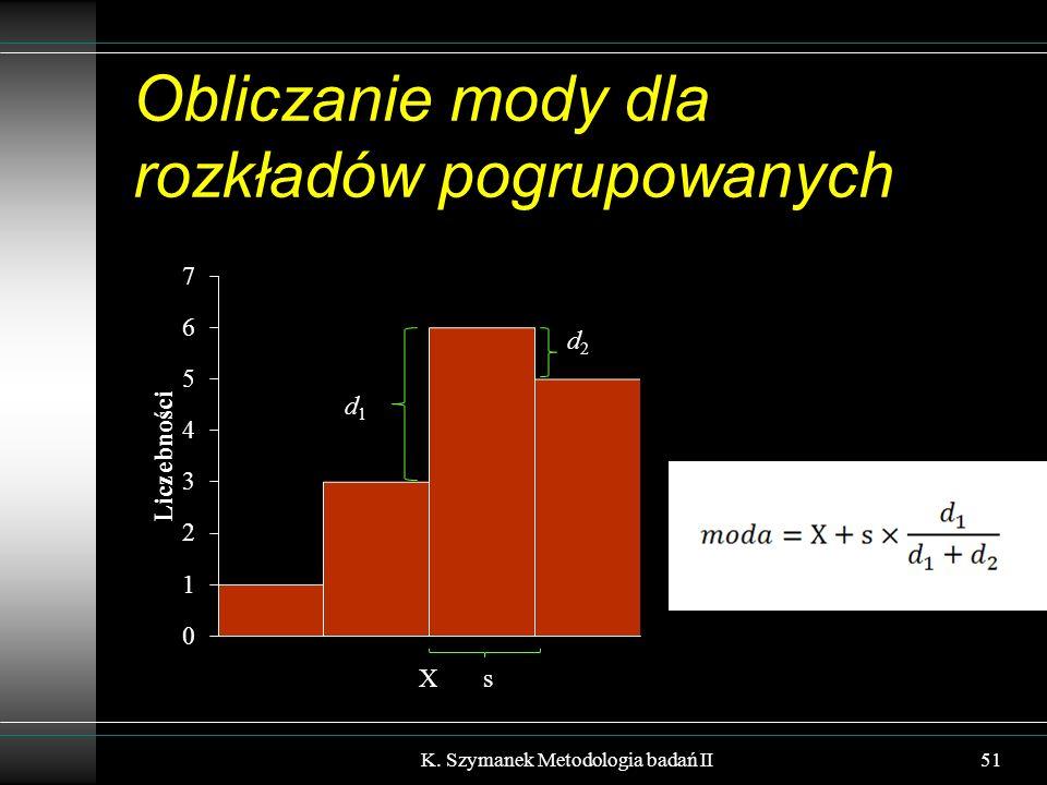 Obliczanie mody dla rozkładów pogrupowanych K. Szymanek Metodologia badań II51 d1d1 d2d2 X s