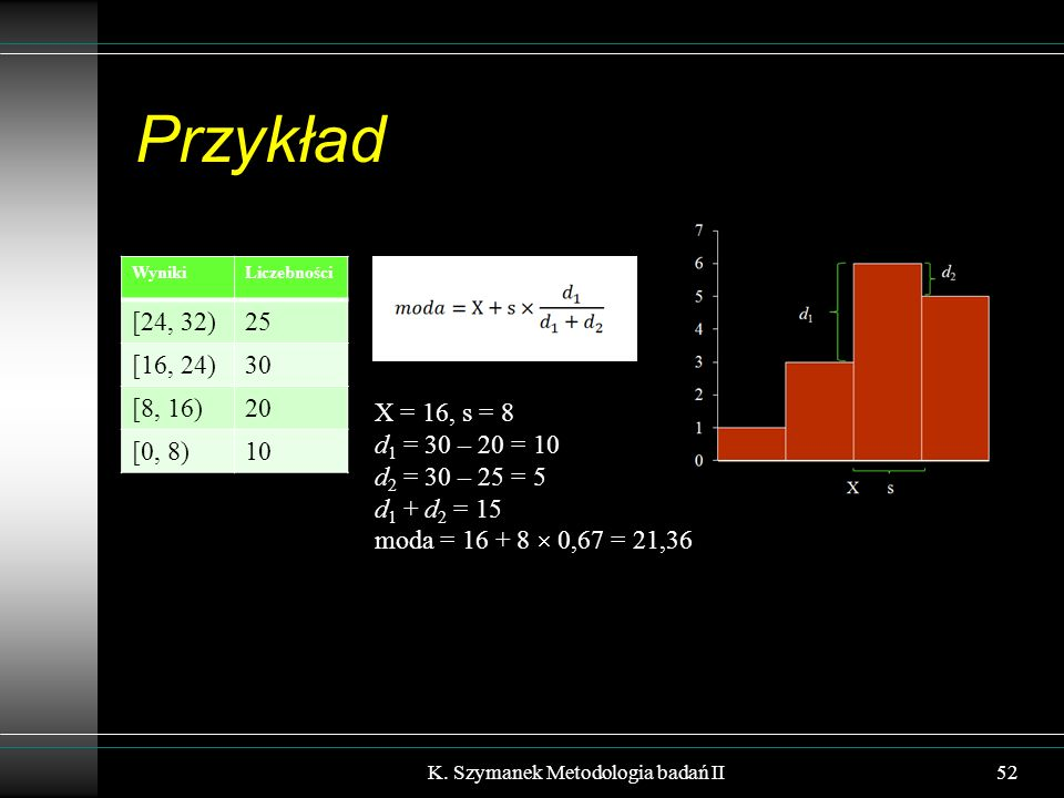 Przykład WynikiLiczebności [24, 32)25 [16, 24)30 [8, 16)20 [0, 8)10 K. Szymanek Metodologia badań II52 X = 16, s = 8 d 1 = 30 – 20 = 10 d 2 = 30 – 25