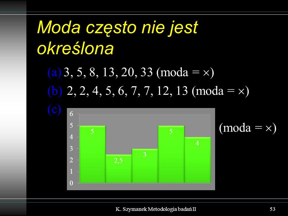 Moda często nie jest określona (a)3, 5, 8, 13, 20, 33 (moda =  ) (b) 2, 2, 4, 5, 6, 7, 7, 12, 13 (moda =  ) (c) (moda =  ) K. Szymanek Metodologia