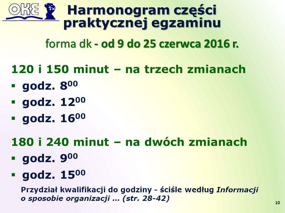 120 i 150 minut – na trzech zmianach  godz. 8 00  godz. 12 00  godz. 16 00 180 i 240 minut – na dwóch zmianach  godz. 9 00  godz. 15 00 Harmonogr