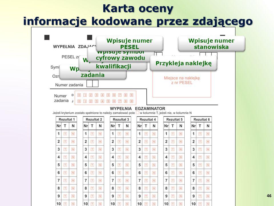 Karta oceny informacje kodowane przez zdającego Wpisuje numer zadania Wpisuje numer zadania Wpisuje oznaczenie kwalifikacji Wpisuje oznaczenie kwalifi