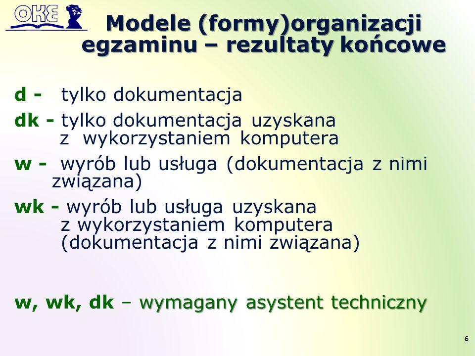 Modele (formy)organizacji egzaminu – rezultaty końcowe d - tylko dokumentacja dk - tylko dokumentacja uzyskana z wykorzystaniem komputera w - wyrób lub usługa (dokumentacja z nimi związana) wk - wyrób lub usługa uzyskana z wykorzystaniem komputera (dokumentacja z nimi związana) wymagany asystent techniczny w, wk, dk – wymagany asystent techniczny 6
